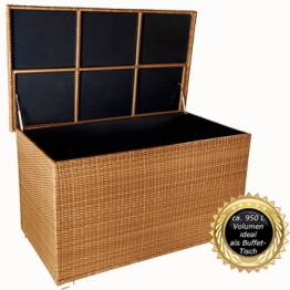 auflagenbox gartenschrank detaillierter ratgeber. Black Bedroom Furniture Sets. Home Design Ideas